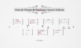 Copy of Línea de Tiempo del Profirato-Lázaro Cárdenas