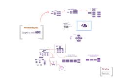 Copy of Bài thuyết trình qtnll