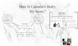 How is Canada's Story,