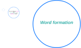 Copy of Word formation