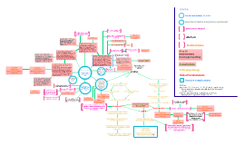 Copd Concept Map Care Related Keywords Suggestions Copd Concept
