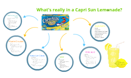 What's Really in a Capri Sun?