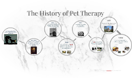 The History of Pet Therapy
