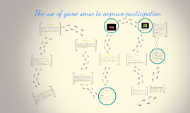 The use of game sense to improve participation