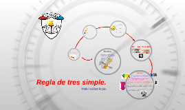 Copy of Regla de tres simple.