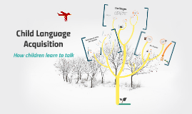 Child Language Acquisition- Stages and Theories