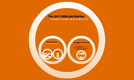 The 2012 MBA Job Market