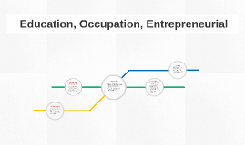 Education, Occupation, Entrepreneurial