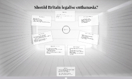 Copy of Should Britain legalise euthanasia? EPQ