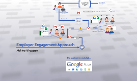 Employer Engagement Approach : Making it Happen