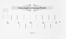 From empire to Common Wealth
