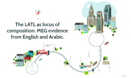 The LATL as locus of composition: MEG evidence from English