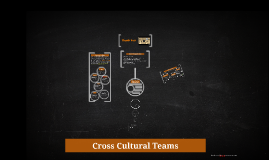 Cross Cultural Teams