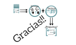 Aitor Contreras @ Madrid Music Days - Estrategia de comunicación online.