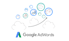 Copy of Google AdWords
