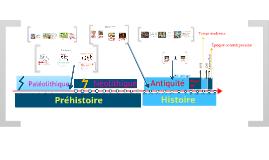 Copy of Histoire secondaire 1