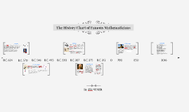 History chart of famous  mathematicians