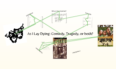As I Lay Dying: Comedy and Tragedy