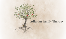 Copy of Adlerian Family Therapy
