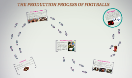 THE PRODUCTION PROCESS OF FOOTBALLS
