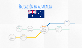 Copy of Educación en Australia