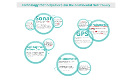 Copy of Technology that helped explain the Continental Drift theory