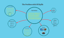 Copy of Oil Spills