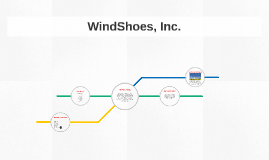 WindShoes, Inc.