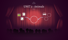 UNIT 3 : Animals