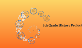 8th Grade History Project