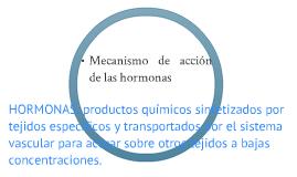 MECANISMO DE ACCIÓN DE LAS HORMONAS