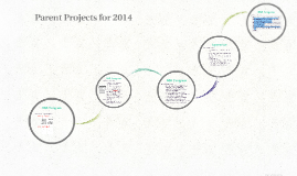 Parent Projects for 2014
