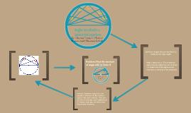 Semicircle conjecture