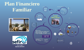 Copy of Copy of Copy of Plan Financiero Familiar