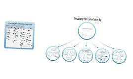 Taxonomy 23Sept Backup