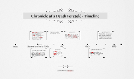 a chronicle of a death foretold pdf