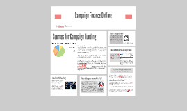 Campaign finance Outline