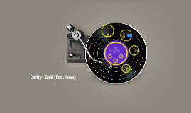 Clarity - Zedd (feat. Foxes)