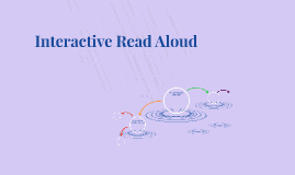 Interactive Read Aloud