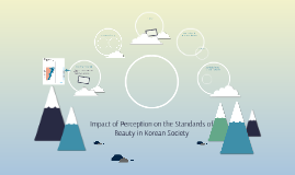 Impact of Perception on the Standards of Beauty in Korean So