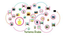 Turismo Árabe