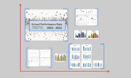 School Performance Data 2012-2013