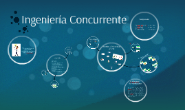 Copy of Ingeniería Concurrente