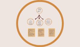 Ugdymo proceso organizavimaspagal mokinių mokymosi stilius