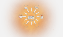 procesos termodinamicos