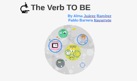 Copy of Verb TO BE