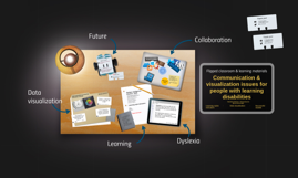 Flipped classroom & learning materials