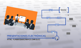PRESENTACIONES ELECTRONICAS