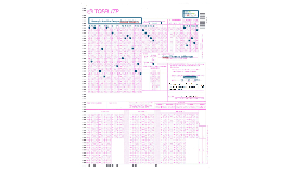 Copy of ITP (NEW)