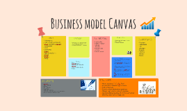 Copy of Business model Canvas: Clearing Bank